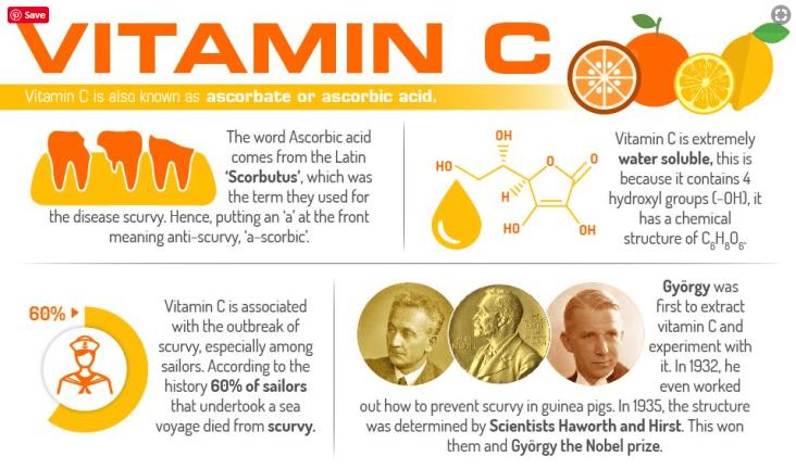 vai-tro-cua-vitamin-c-doi-voi-cac-van-de-ve-da