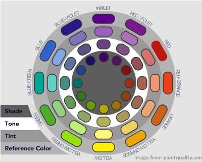 Bảng màu thần thánh giúp bạn chọn kem che khuyết điểm phù hợp nhất