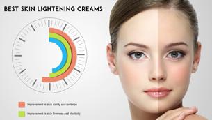 Sử dụng sản phẩm làm sáng da như thế nào cho hiệu quả?